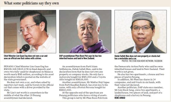 Malaysia assets 2