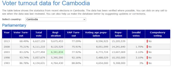 vt Cambodia