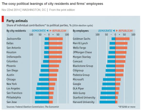 Economist Nov.