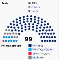 Parliament SG