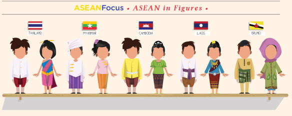 ASEAN fig 1