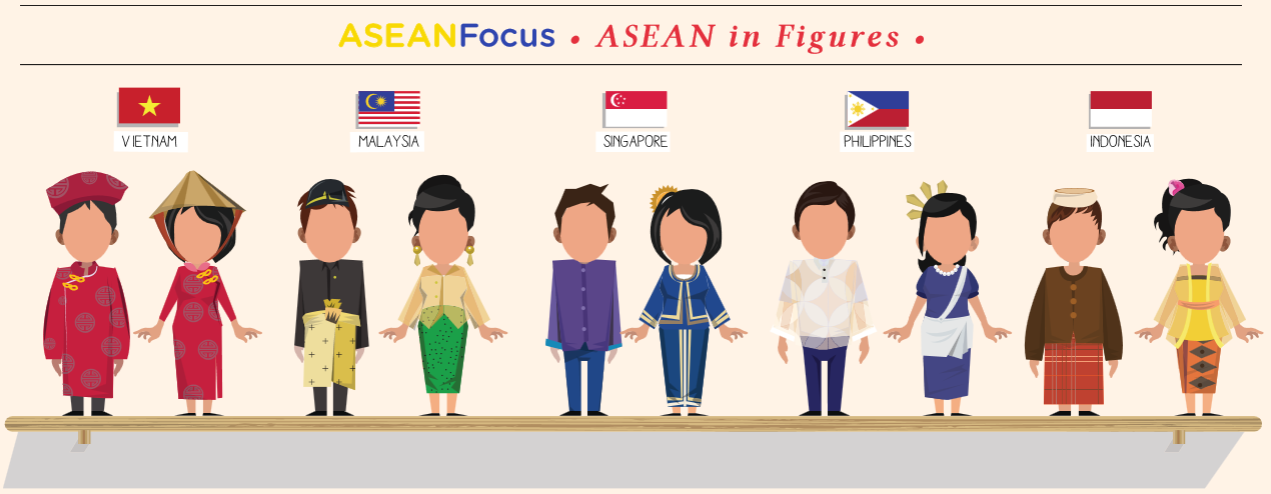an analysis of the asean regional forum politics essay At a regional forum in singapore, the asian economic bloc vowed to double down on trade pacts to minimize economic damage in the region, which is particularly exposed to fallout from the us.