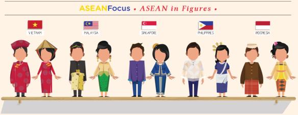 ASEAN fig 2